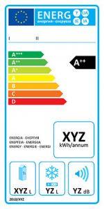 Oznakowania urządzeń elektrycznych